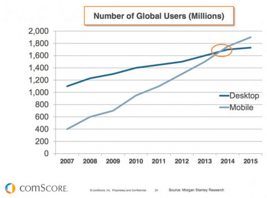 Rice, Egg Rolls, & Why Mobile Responsiveness Matters