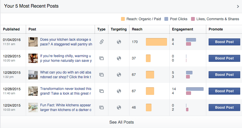Facebook Reach & Engagement Insights for Your Business
