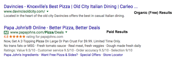 When Should You Use Pay-Per-Click (PPC) Advertising?