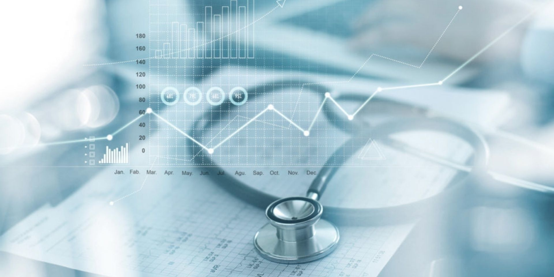 Importance of KPI in healthcare